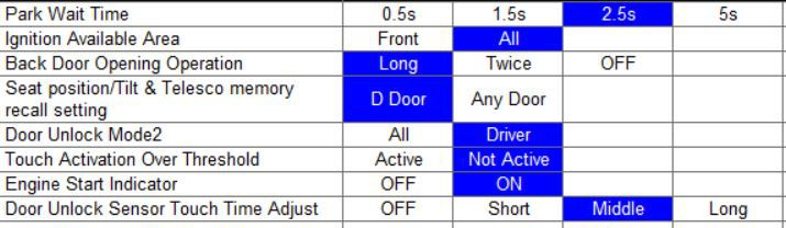 12smart.key.access-12